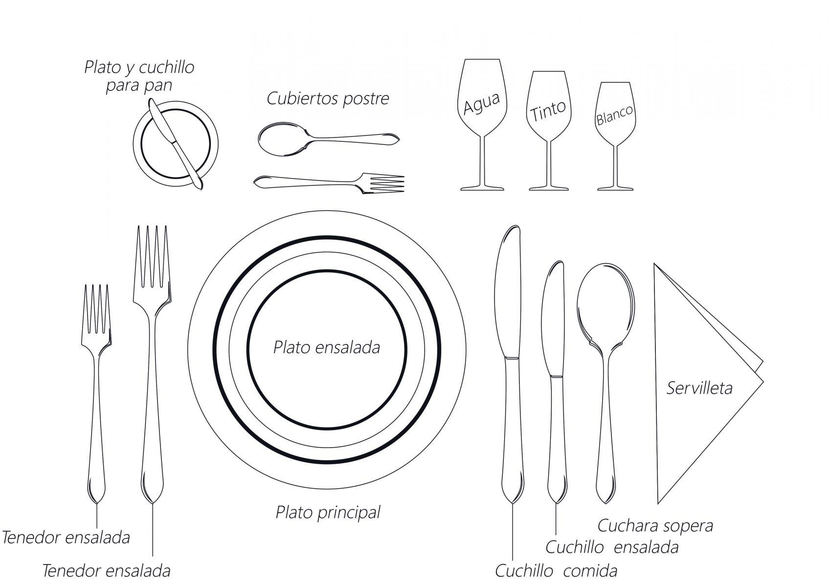Protocolo comida de negocios